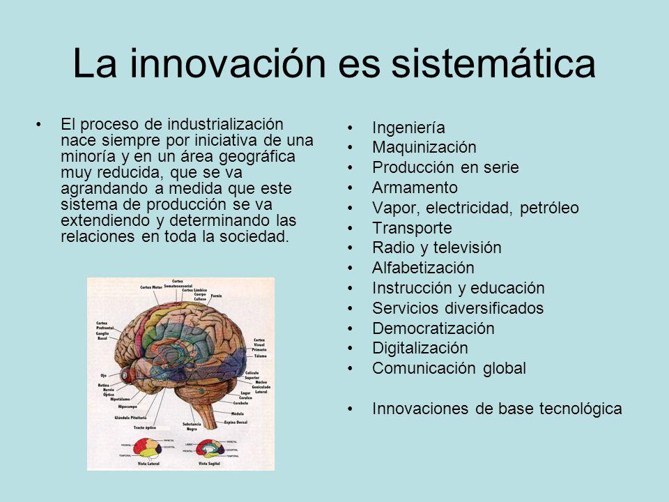 La innovación es sistemática