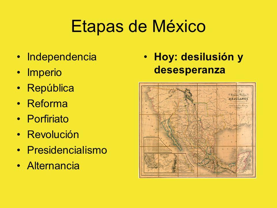 Etapas de México Independencia Imperio República Reforma Porfiriato