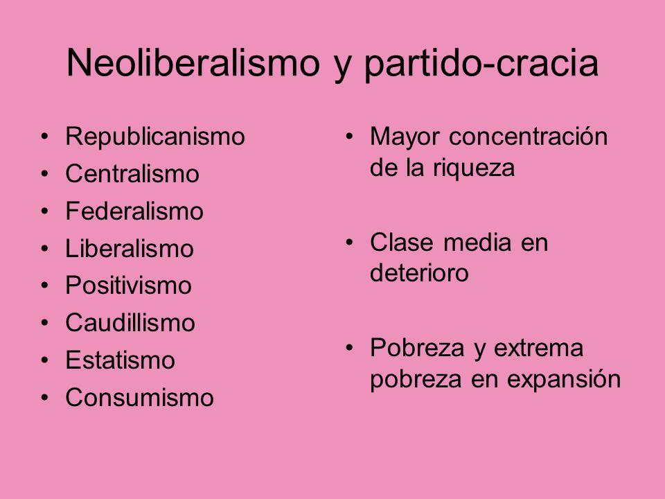 Neoliberalismo y partido-cracia