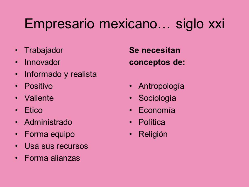 Empresario mexicano… siglo xxi