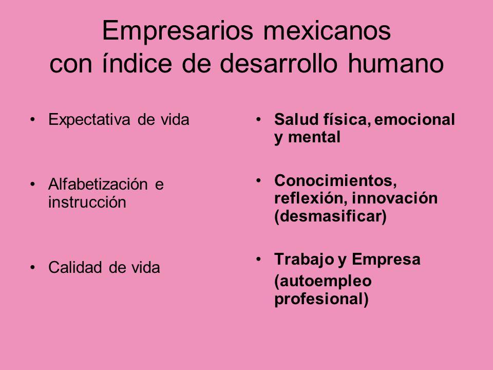 Empresarios mexicanos con índice de desarrollo humano