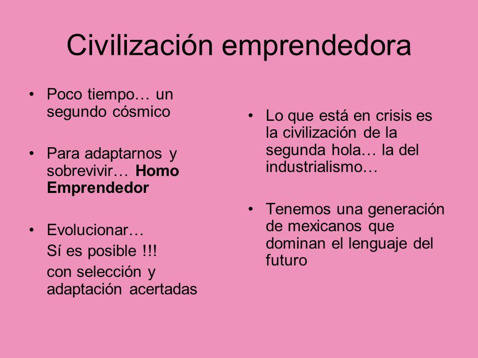 Civilización emprendedora