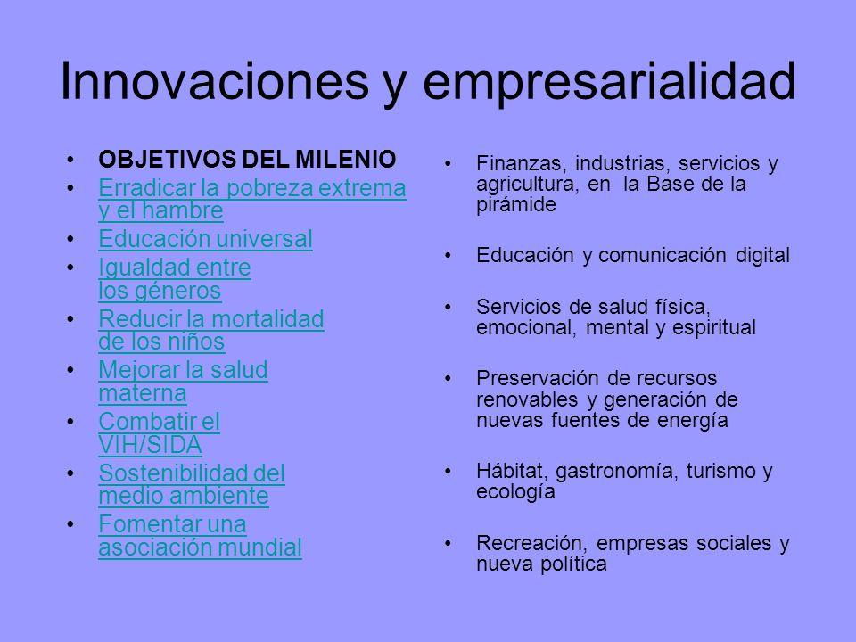 Innovaciones y empresarialidad