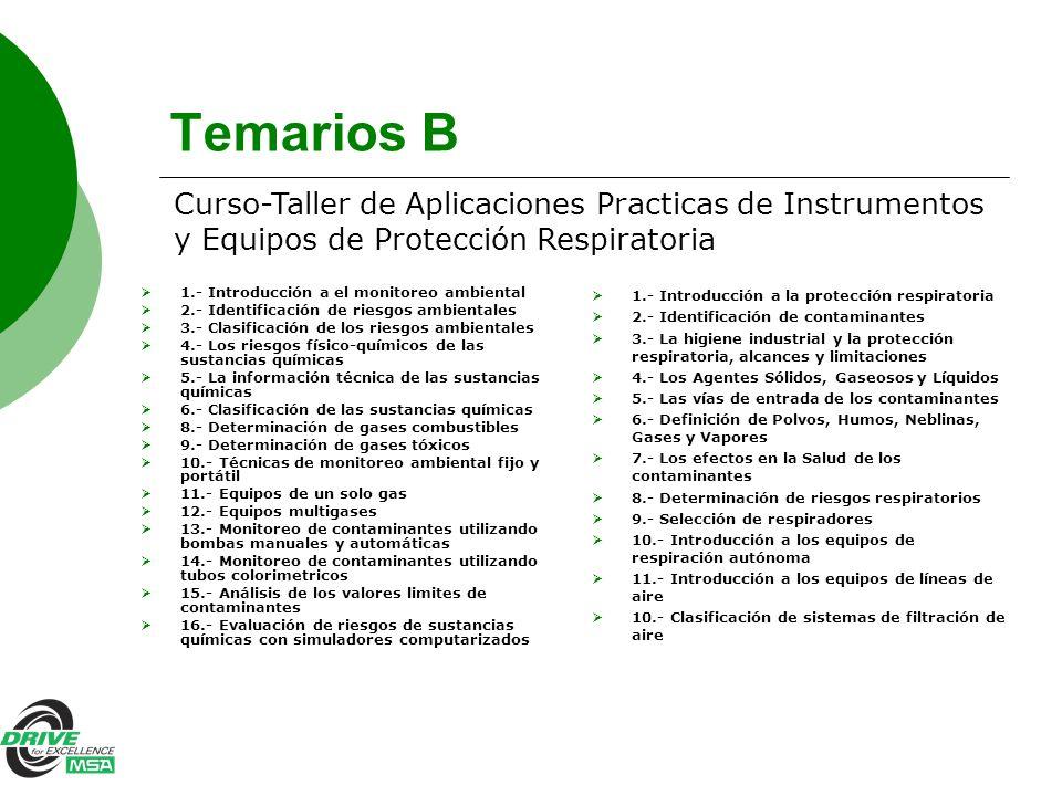 Temarios B Curso-Taller de Aplicaciones Practicas de Instrumentos