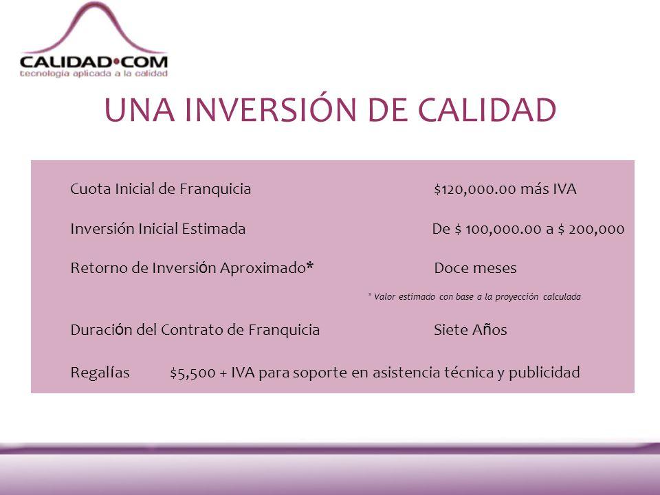 UNA INVERSIÓN DE CALIDAD