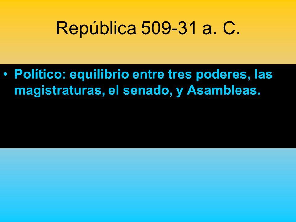 República 509-31 a. C.