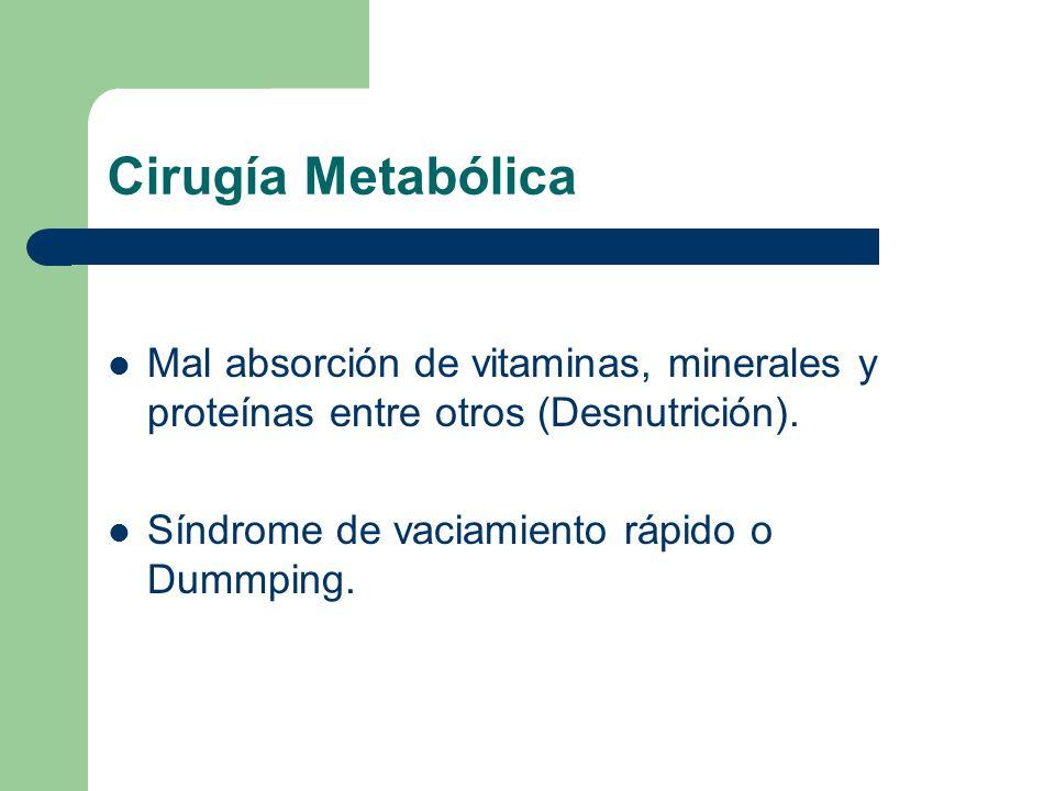 Cirugía Metabólica Mal absorción de vitaminas, minerales y proteínas entre otros (Desnutrición).