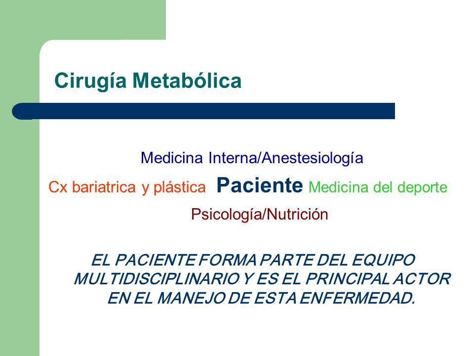 Medicina Interna/Anestesiología