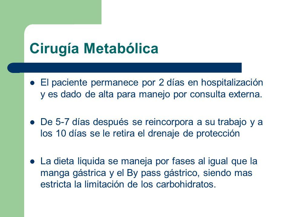 Cirugía Metabólica El paciente permanece por 2 días en hospitalización y es dado de alta para manejo por consulta externa.
