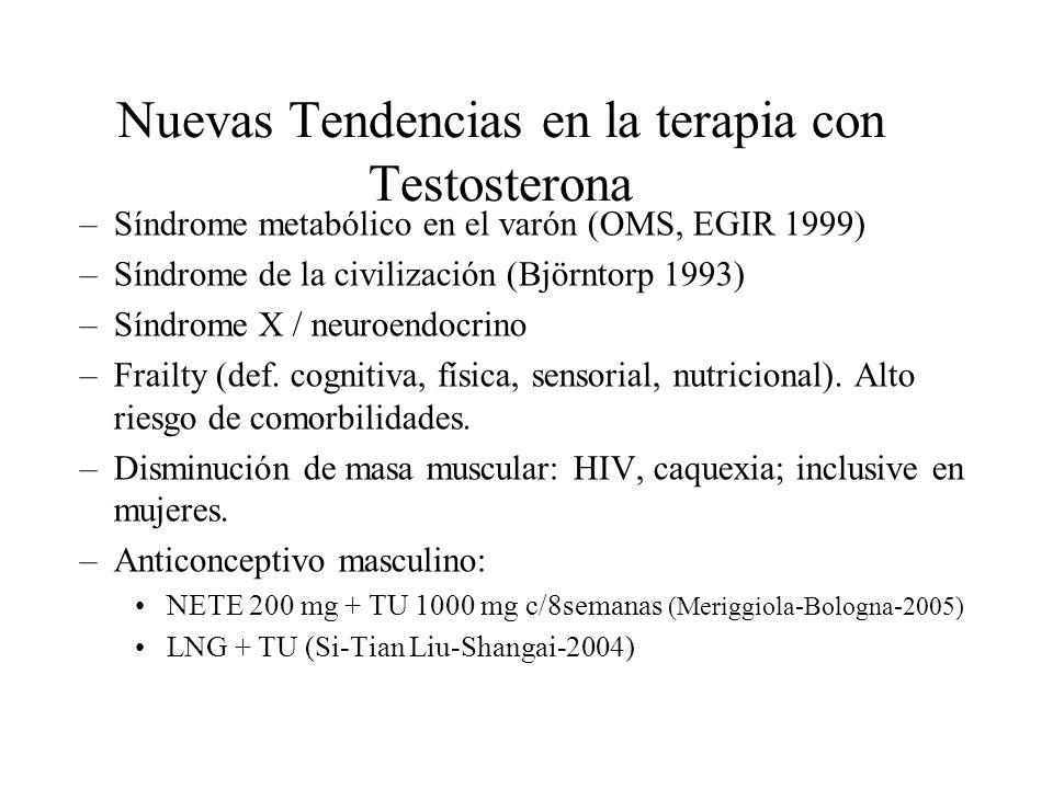 Nuevas Tendencias en la terapia con Testosterona