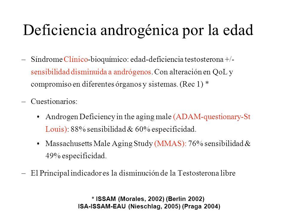 Deficiencia androgénica por la edad
