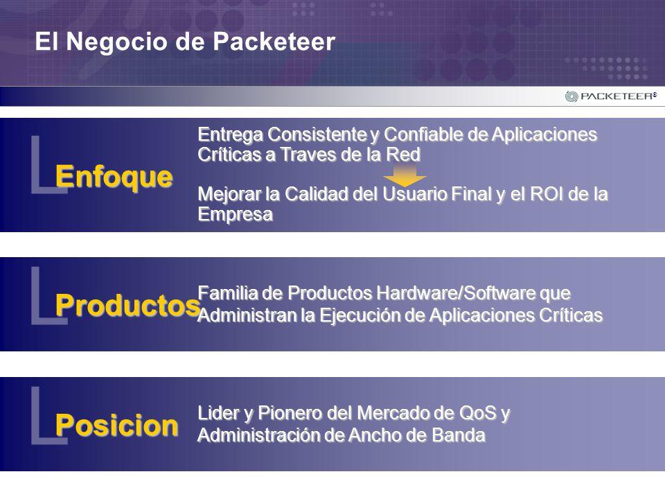 El Negocio de Packeteer