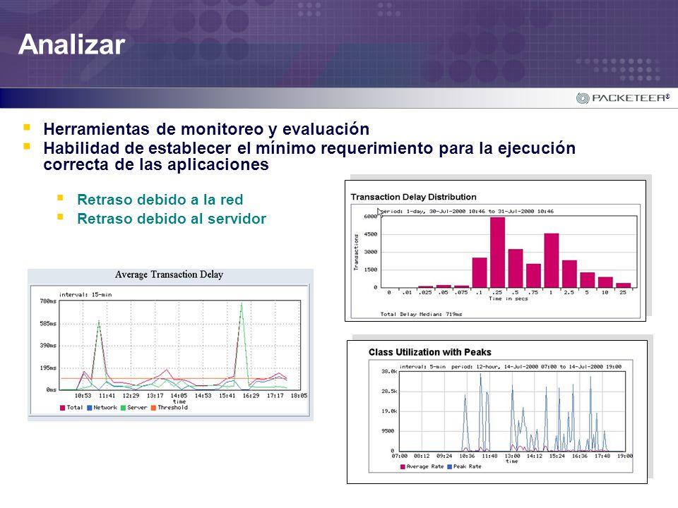Analizar Herramientas de monitoreo y evaluación