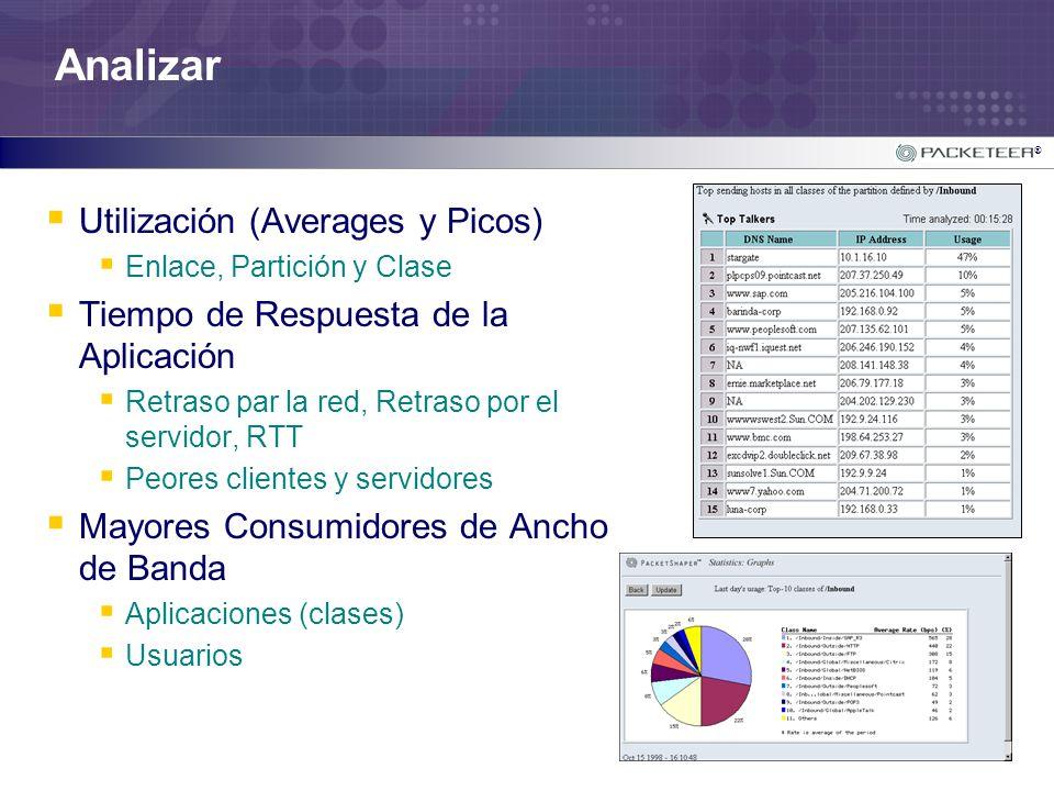 Analizar Utilización (Averages y Picos)