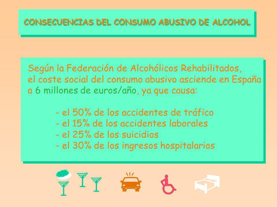        Según la Federación de Alcohólicos Rehabilitados,