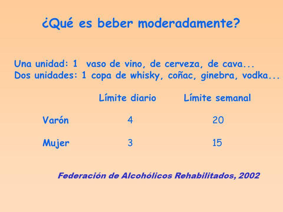 ¿Qué es beber moderadamente