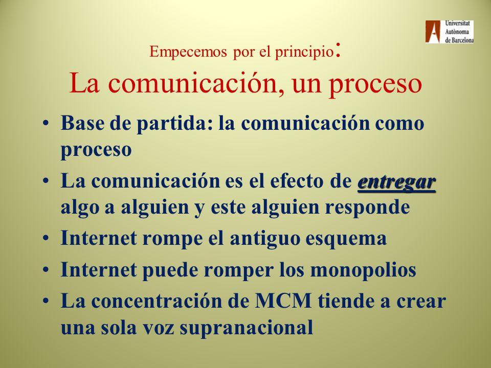Empecemos por el principio: La comunicación, un proceso