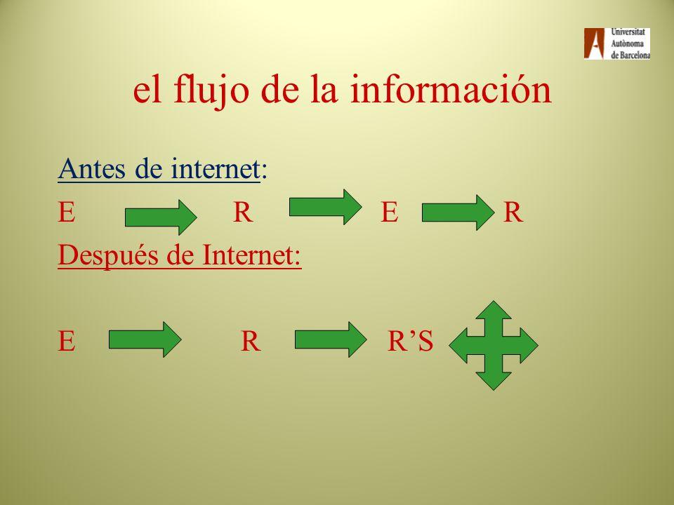 el flujo de la información