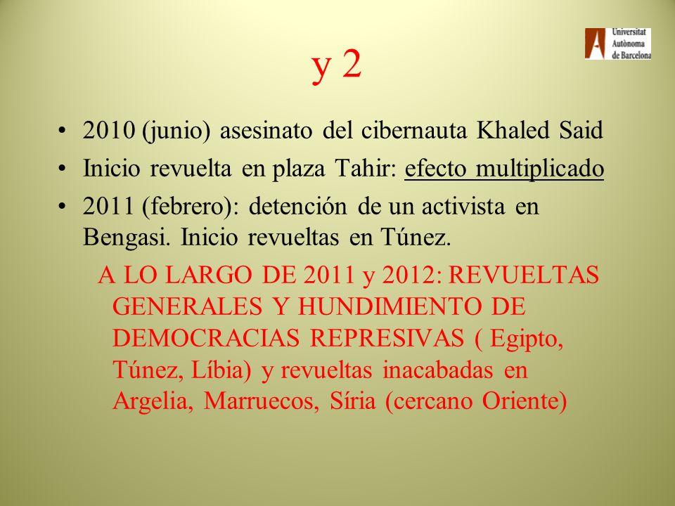 y 2 2010 (junio) asesinato del cibernauta Khaled Said