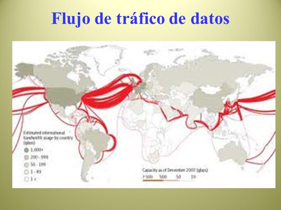 Flujo de tráfico de datos