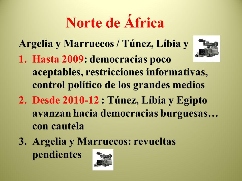 Norte de África Argelia y Marruecos / Túnez, Líbia y