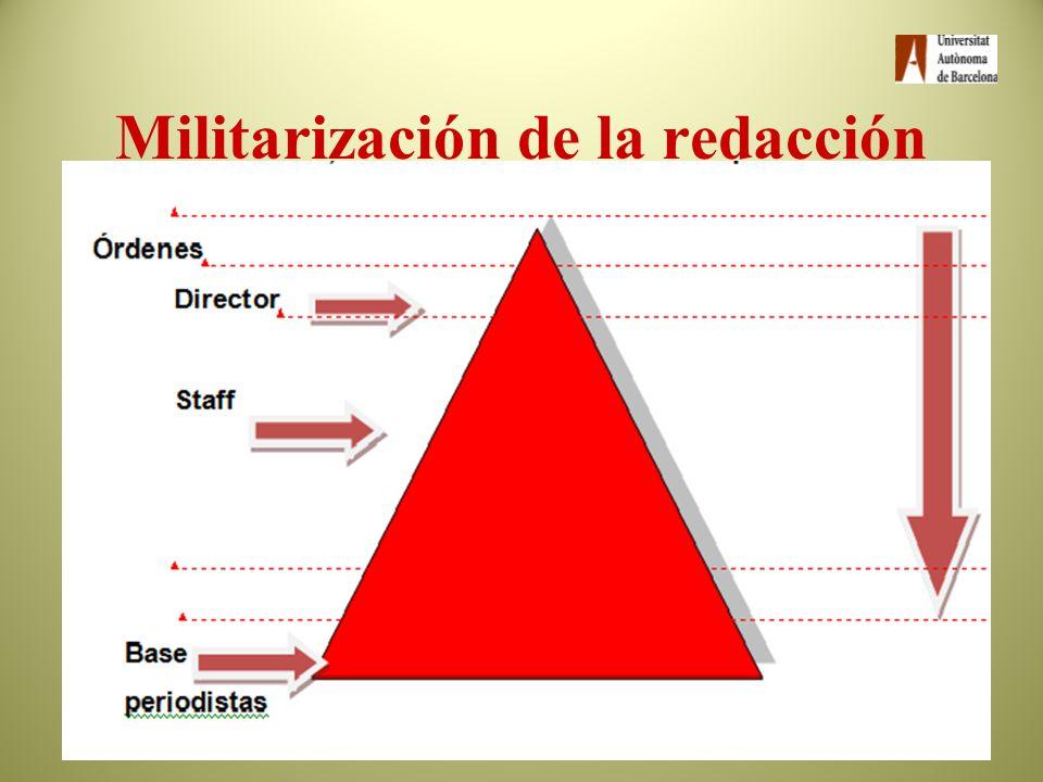 Militarización de la redacción