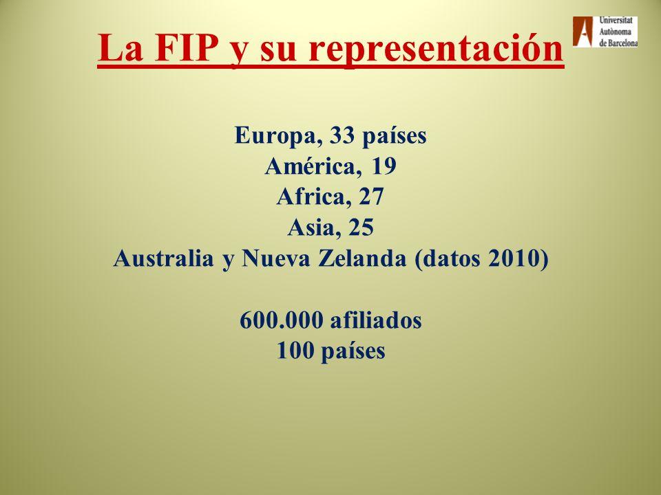 La FIP y su representación Europa, 33 países América, 19 Africa, 27 Asia, 25 Australia y Nueva Zelanda (datos 2010) 600.000 afiliados 100 países