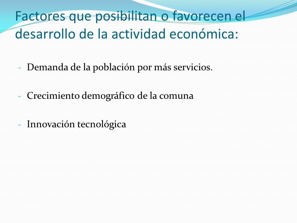 Factores que posibilitan o favorecen el desarrollo de la actividad económica: