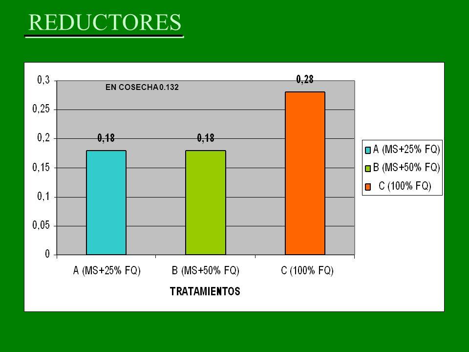 REDUCTORES EN COSECHA 0.132