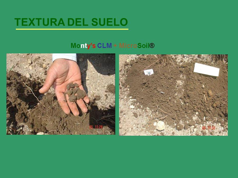 TEXTURA DEL SUELO Monty's CLM + MicroSoil®