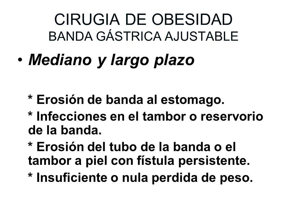 CIRUGIA DE OBESIDAD BANDA GÁSTRICA AJUSTABLE