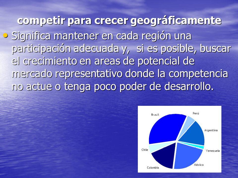 competir para crecer geográficamente