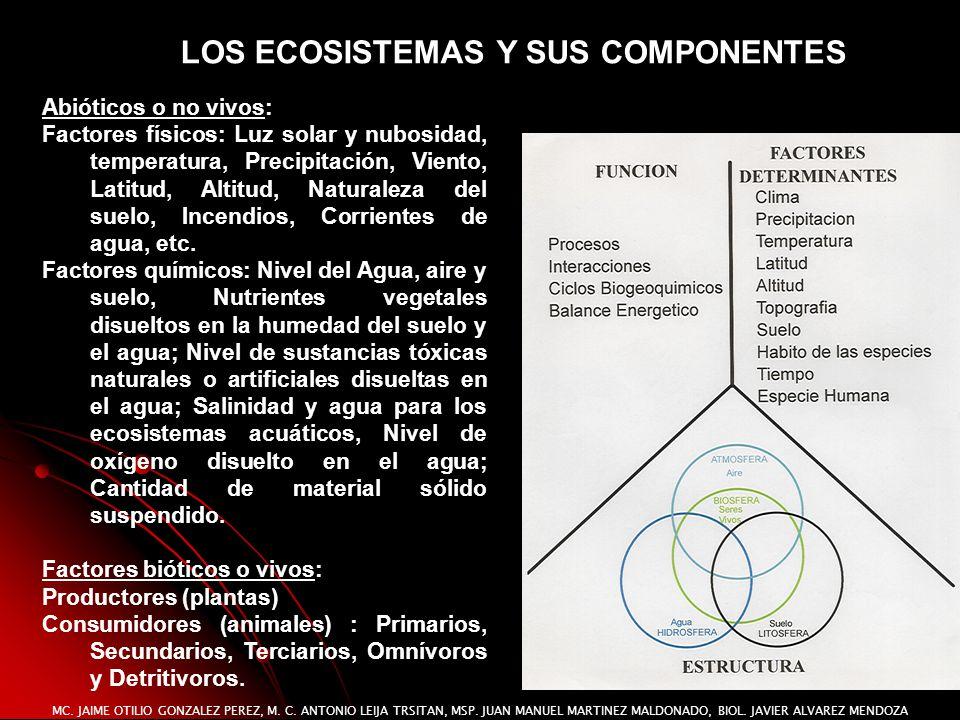 LOS ECOSISTEMAS Y SUS COMPONENTES