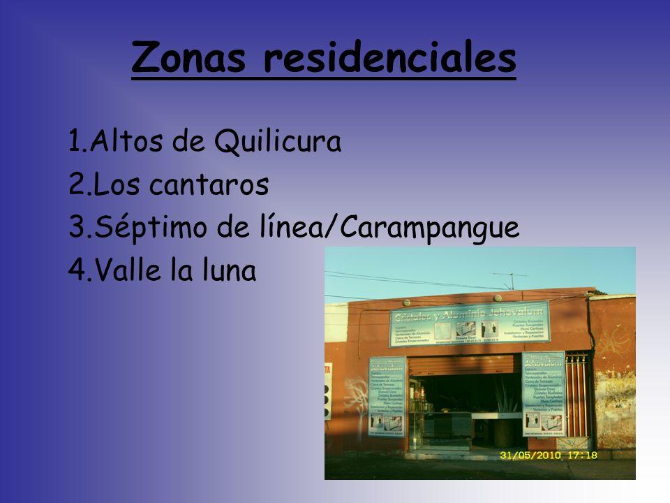 Zonas residenciales 1.Altos de Quilicura 2.Los cantaros