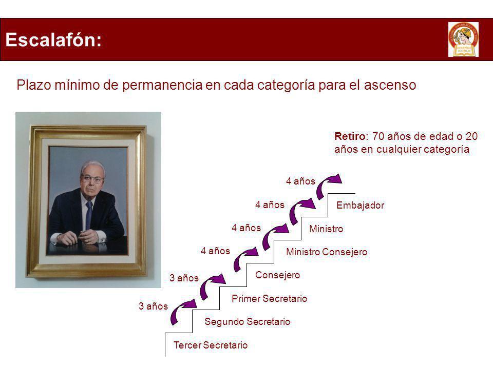 Escalafón: Plazo mínimo de permanencia en cada categoría para el ascenso. Retiro: 70 años de edad o 20 años en cualquier categoría.