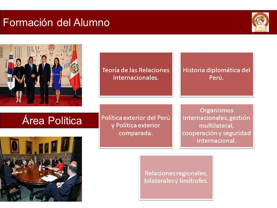 Formación del Alumno Área Política
