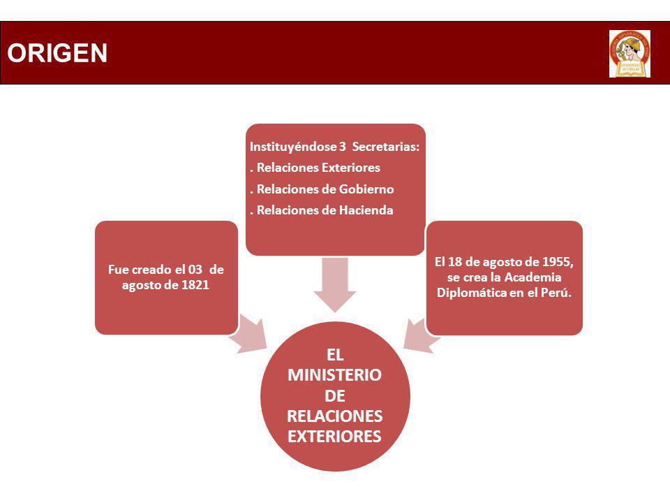 ORIGEN EL MINISTERIO DE RELACIONES EXTERIORES