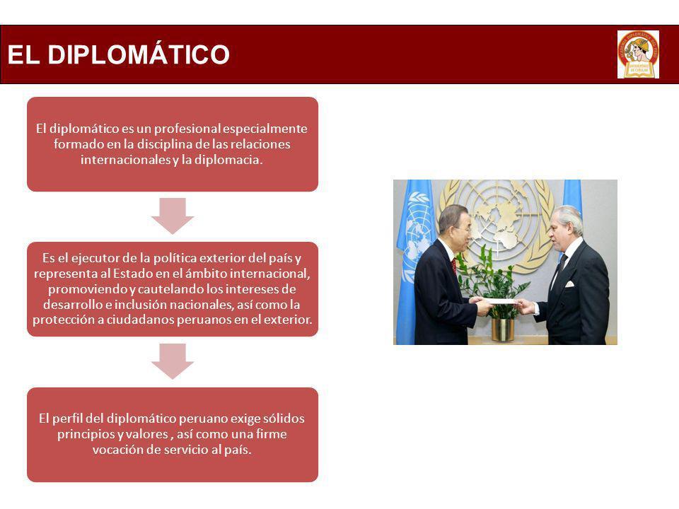 EL DIPLOMÁTICO El diplomático es un profesional especialmente formado en la disciplina de las relaciones internacionales y la diplomacia.