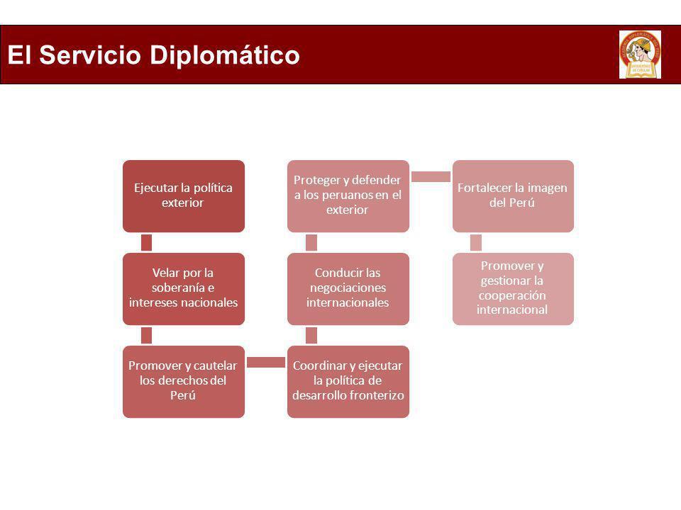 El Servicio Diplomático