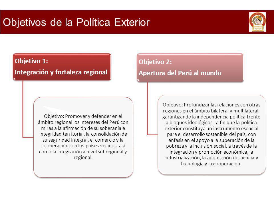 Objetivos de la Política Exterior