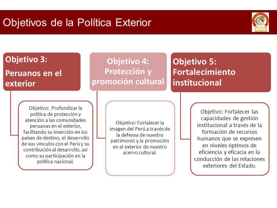Objetivo 4: Protección y promoción cultural