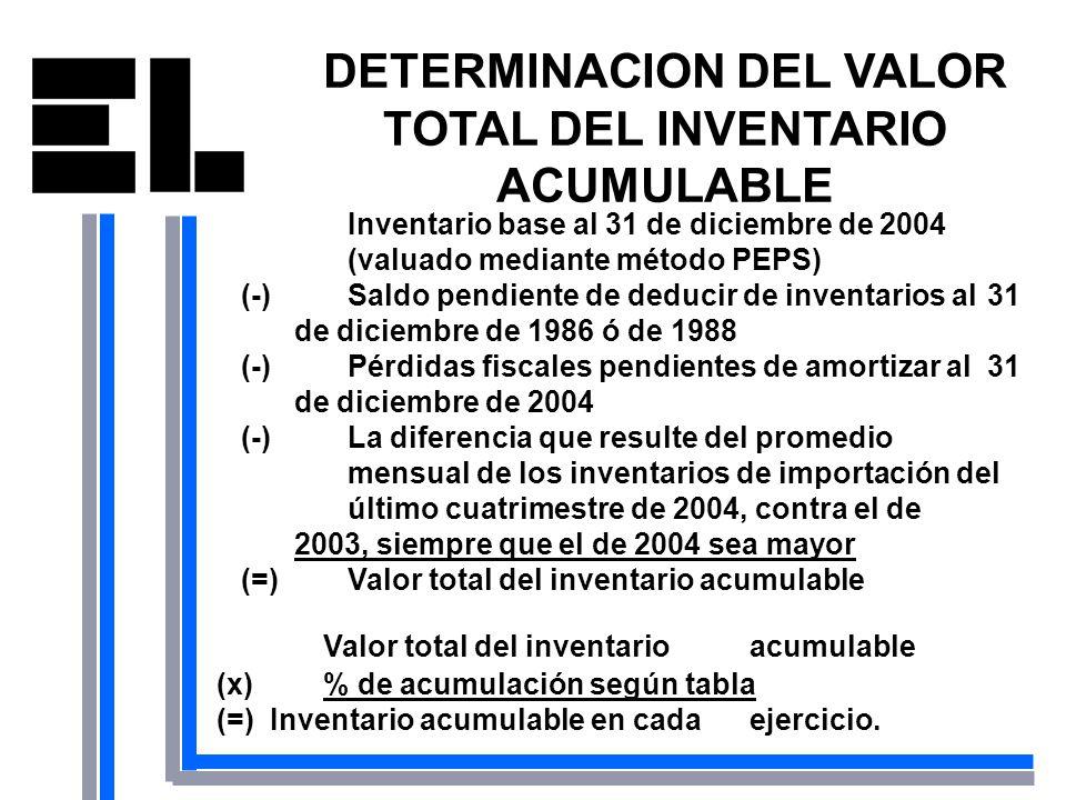 DETERMINACION DEL VALOR TOTAL DEL INVENTARIO ACUMULABLE