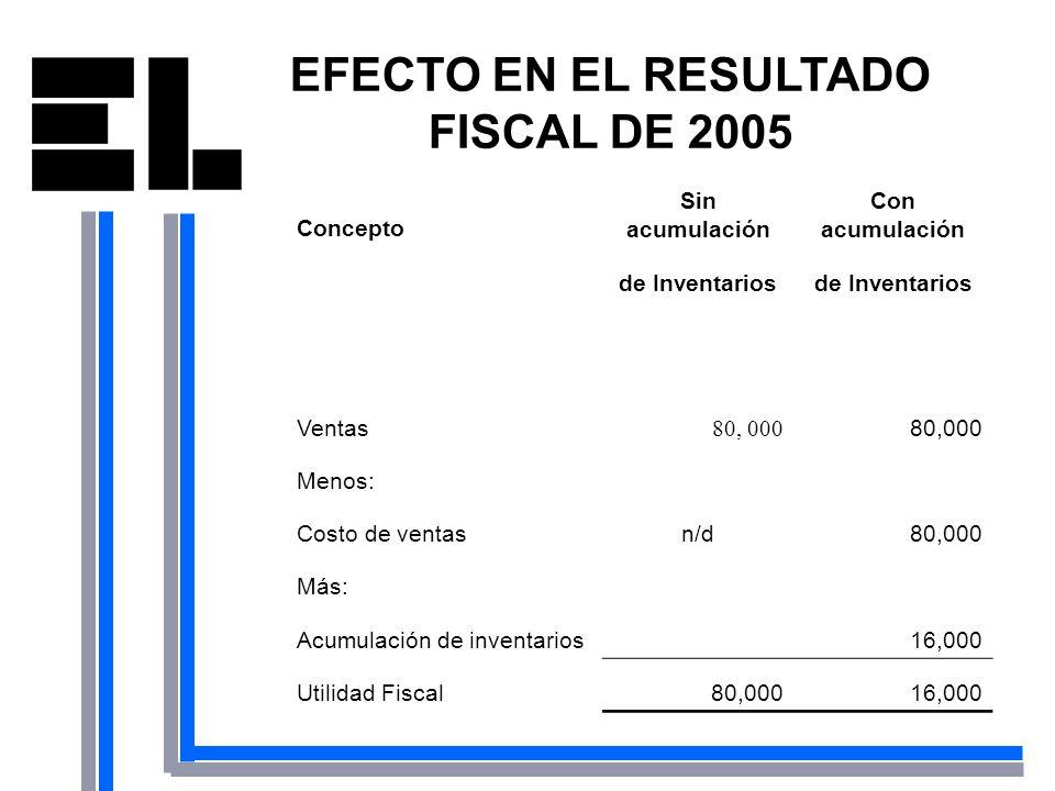 EFECTO EN EL RESULTADO FISCAL DE 2005