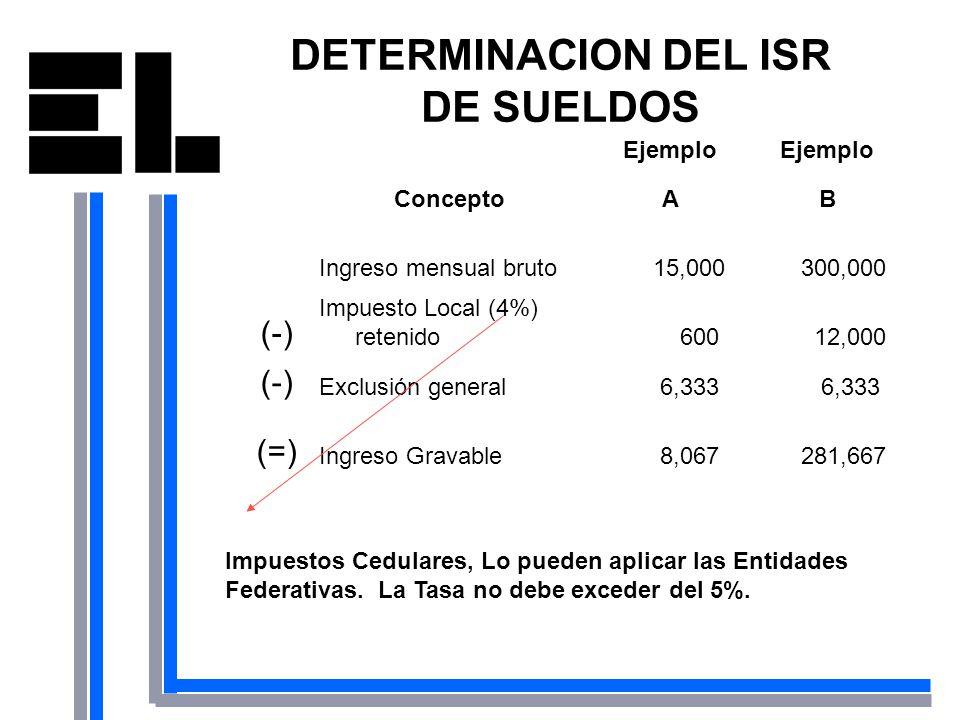 DETERMINACION DEL ISR DE SUELDOS