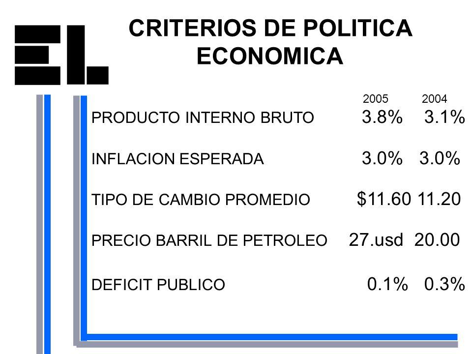 CRITERIOS DE POLITICA ECONOMICA