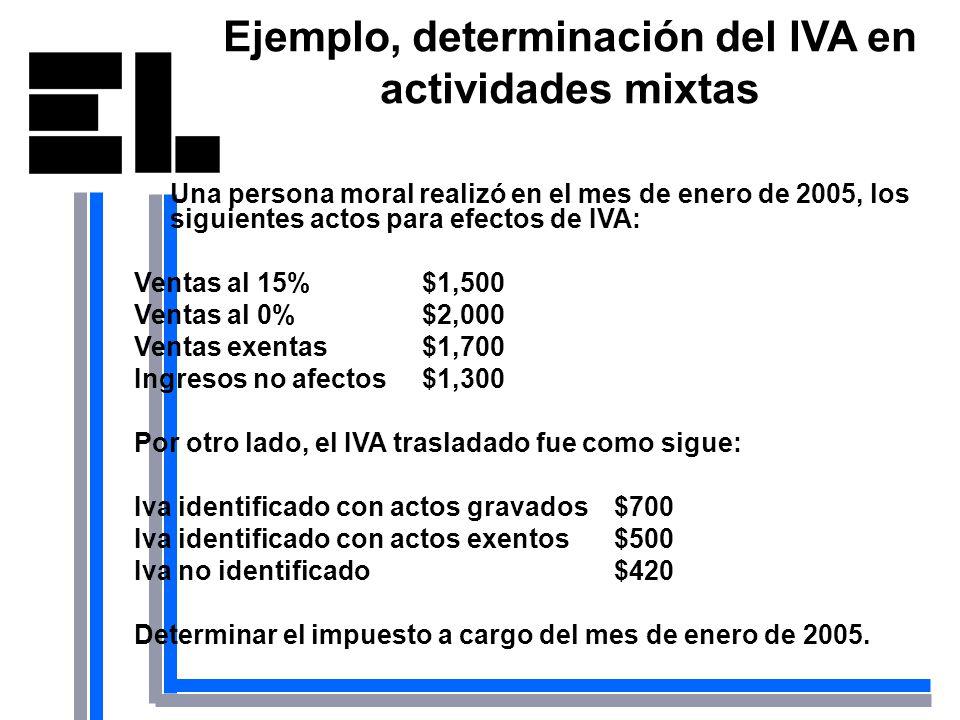 Ejemplo, determinación del IVA en actividades mixtas