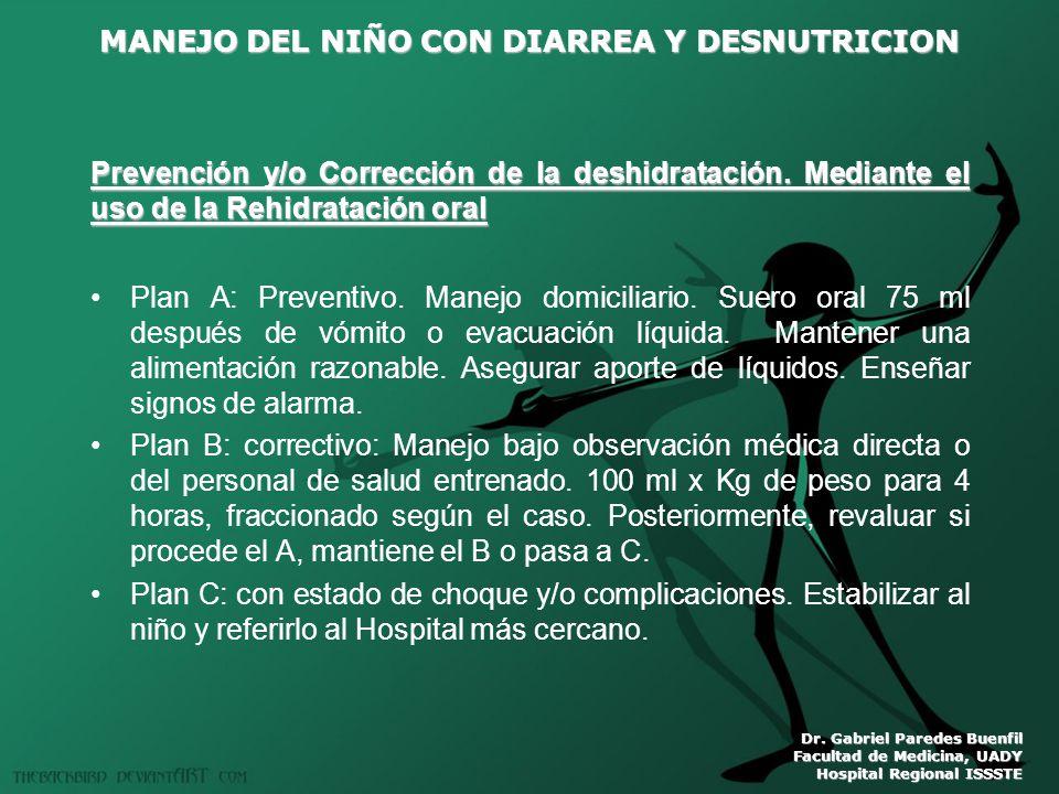 Prevención y/o Corrección de la deshidratación