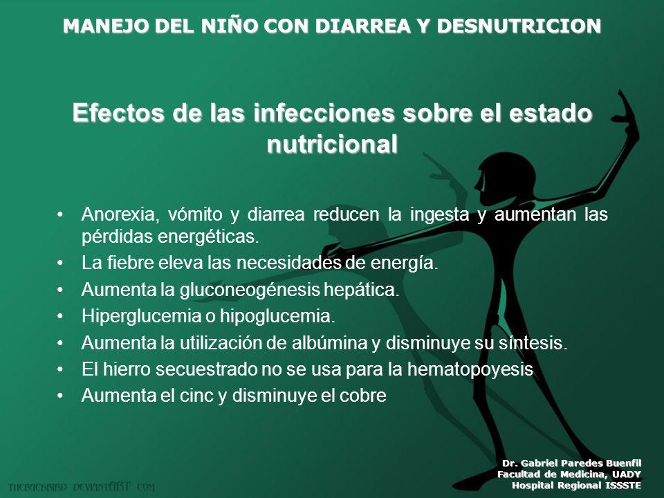 Efectos de las infecciones sobre el estado nutricional
