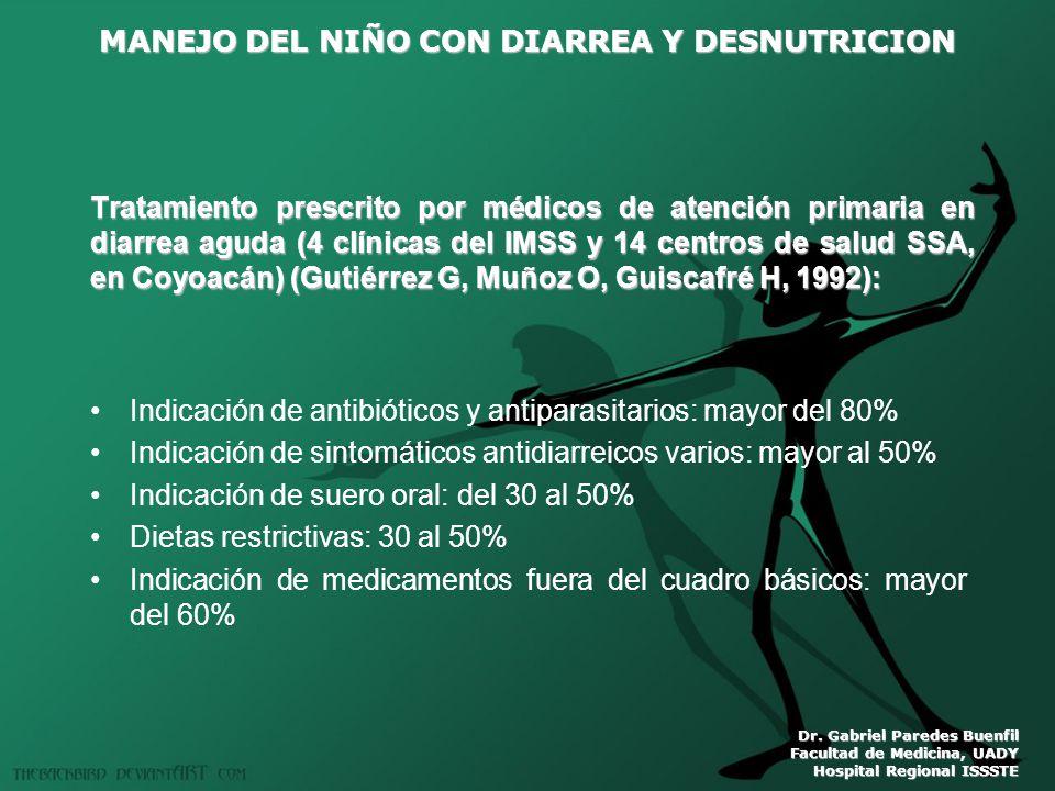 Indicación de antibióticos y antiparasitarios: mayor del 80%