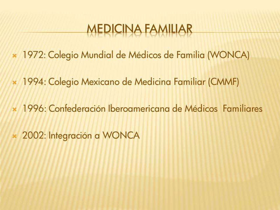 Medicina familiar 1972: Colegio Mundial de Médicos de Familia (WONCA)